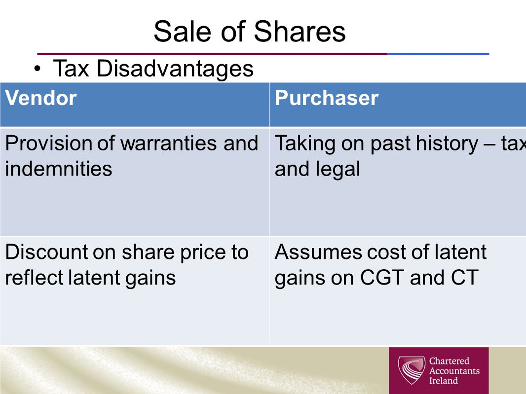 Sale of Shares Tax Disadvantages VendorPurchaser Provision of warranties and indemnities Taking on past history – tax and legal Discount on share price to reflect latent gains Assumes cost of latent gains on CGT and CT