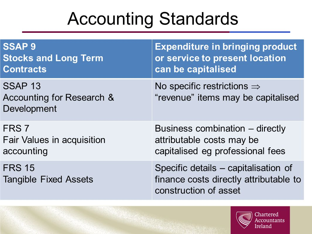 Accounting Standards Expenditure which may be capitalised SSAP 9 Stocks and Long Term Contracts Expenditure in bringing product or service to present