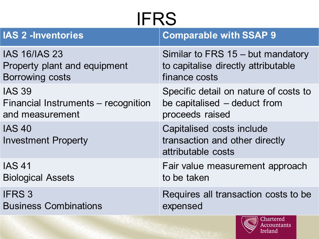IFRS IAS 2 -InventoriesComparable with SSAP 9 IAS 16/IAS 23 Property plant and equipment Borrowing costs Similar to FRS 15 – but mandatory to capitalise directly attributable finance costs IAS 39 Financial Instruments – recognition and measurement Specific detail on nature of costs to be capitalised – deduct from proceeds raised IAS 40 Investment Property Capitalised costs include transaction and other directly attributable costs IAS 41 Biological Assets Fair value measurement approach to be taken IFRS 3 Business Combinations Requires all transaction costs to be expensed