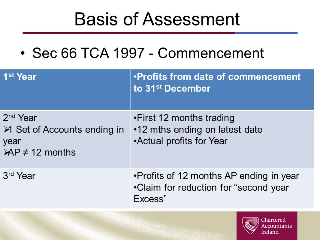 Basis of Assessment Sec 66 TCA 1997 - Commencement 1 st YearProfits from date of commencement to 31 st December 2 nd Year  1 Set of Accounts ending i