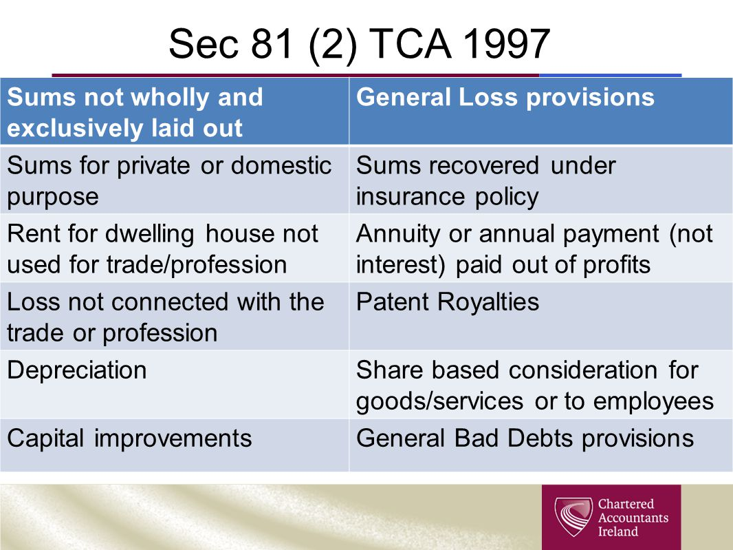 Sec 81 (2) TCA 1997 Sums not wholly and exclusively laid out General Loss provisions Sums for private or domestic purpose Sums recovered under insurance policy Rent for dwelling house not used for trade/profession Annuity or annual payment (not interest) paid out of profits Loss not connected with the trade or profession Patent Royalties DepreciationShare based consideration for goods/services or to employees Capital improvementsGeneral Bad Debts provisions