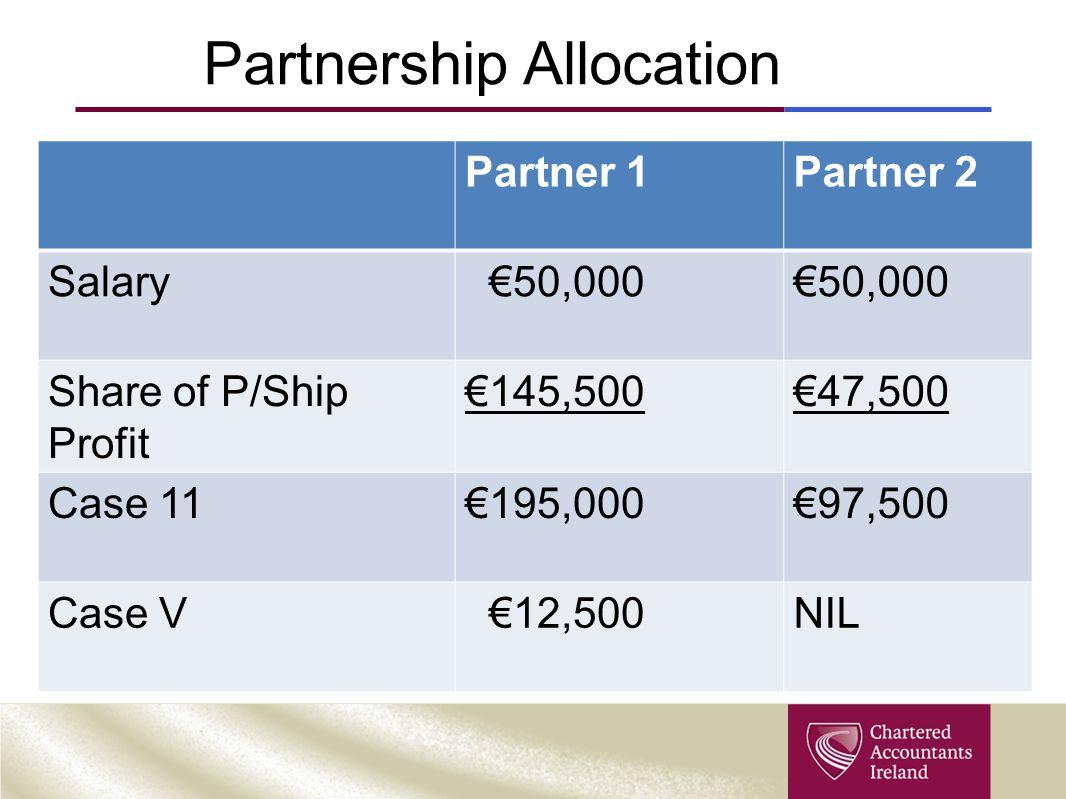 Partnership Allocation Partner 1Partner 2 Salary €50,000 Share of P/Ship Profit €145,500€47,500 Case 11€195,000€97,500 Case V €12,500NIL