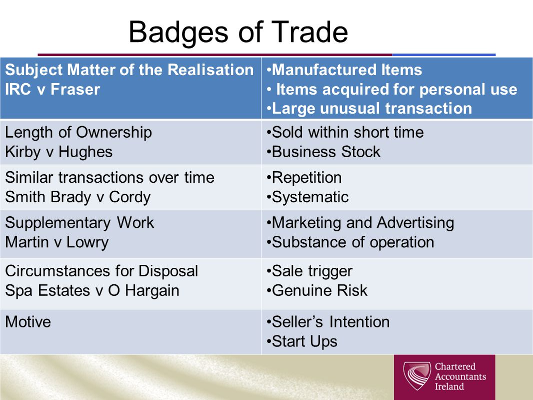 Badges of Trade Subject Matter of the Realisation IRC v Fraser Manufactured Items Items acquired for personal use Large unusual transaction Length of Ownership Kirby v Hughes Sold within short time Business Stock Similar transactions over time Smith Brady v Cordy Repetition Systematic Supplementary Work Martin v Lowry Marketing and Advertising Substance of operation Circumstances for Disposal Spa Estates v O Hargain Sale trigger Genuine Risk MotiveSeller's Intention Start Ups