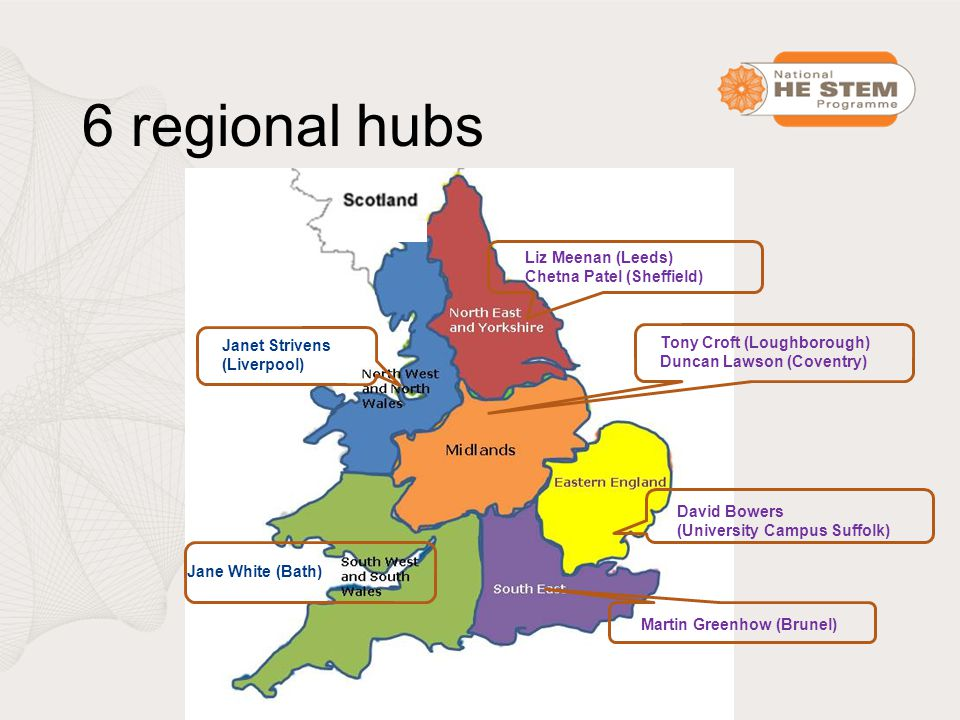 6 regional hubs Liz Meenan (Leeds) Chetna Patel (Sheffield) David Bowers (University Campus Suffolk) Martin Greenhow (Brunel) Janet Strivens (Liverpool) Jane White (Bath) Tony Croft (Loughborough) Duncan Lawson (Coventry)