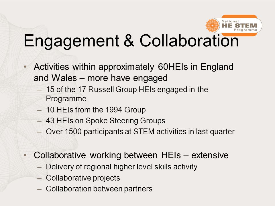 Engagement & Collaboration Activities within approximately 60HEIs in England and Wales – more have engaged –15 of the 17 Russell Group HEIs engaged in the Programme.