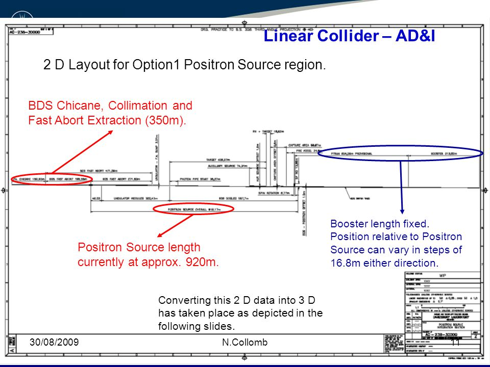 30/08/2009N.Collomb11 Linear Collider – AD&I 2 D Layout for Option1 Positron Source region.