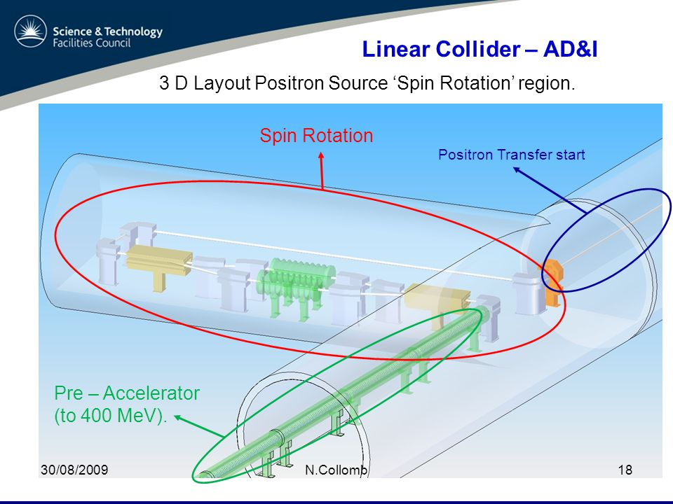 30/08/2009N.Collomb18 Linear Collider – AD&I 3 D Layout Positron Source 'Spin Rotation' region.