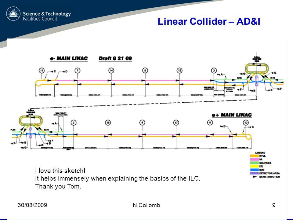 J.Osborne CERN 1000m? Next Slide