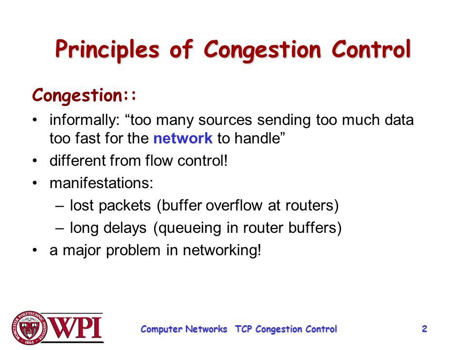 Figure 5.6 Three-way TCP Handshake Computer Networks TCP Congestion Control 33