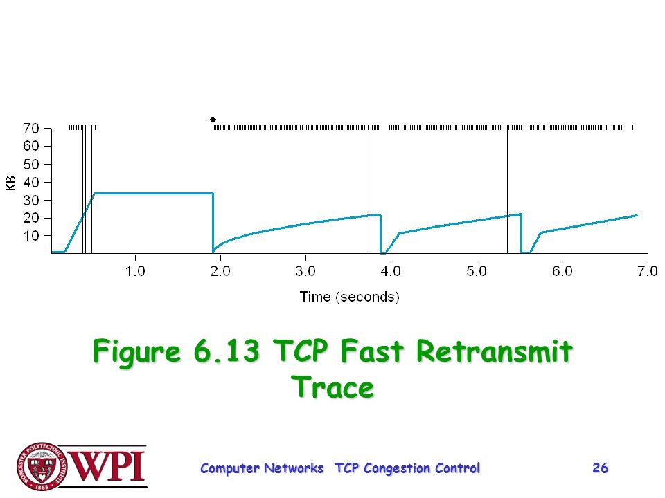 Figure 6.13 TCP Fast Retransmit Trace Computer Networks TCP Congestion Control 26