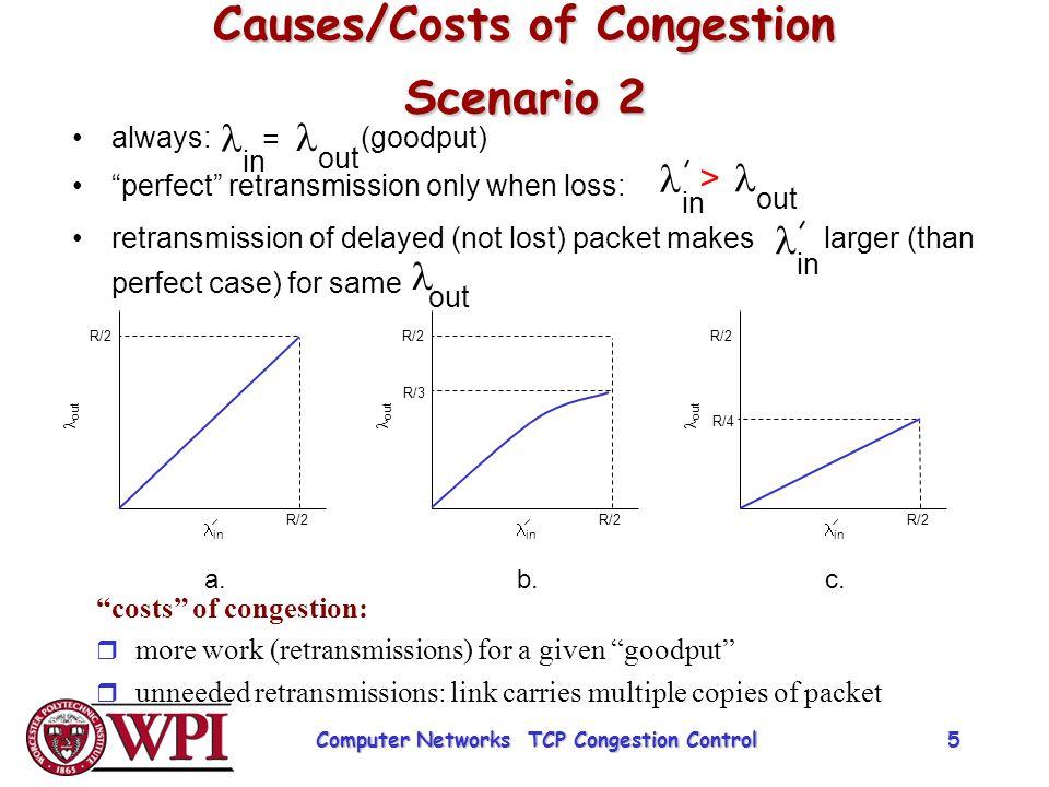 Original Algorithm Compute a weighted average: EstimatedRTT = α x EstimatedRTT + (1- α ) x SampleRTT α in range (0.8,0.9) Original TCP spec: α in range (0.8,0.9) TimeOut = 2 x EstimatedRTT Computer Networks TCP Congestion Control 36