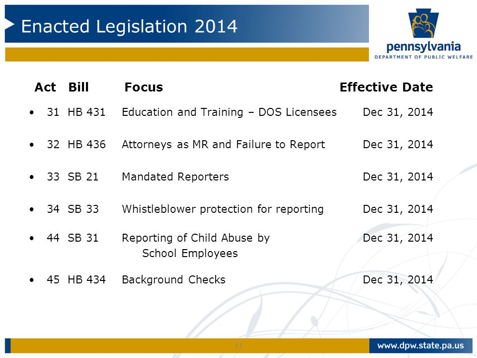 Act Bill Focus Effective Date 31 HB 431 Education and Training – DOS Licensees Dec 31, 2014 32 HB 436 Attorneys as MR and Failure to Report Dec 31, 20