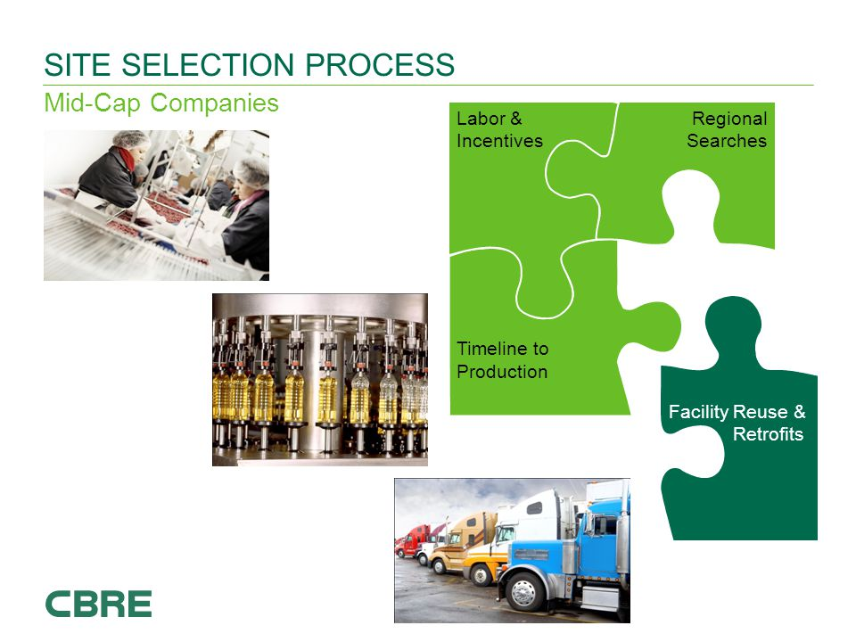 Small-Cap Companies SITE SELECTION PROCESS Adequate Labor Opportunistic Facility Reuse