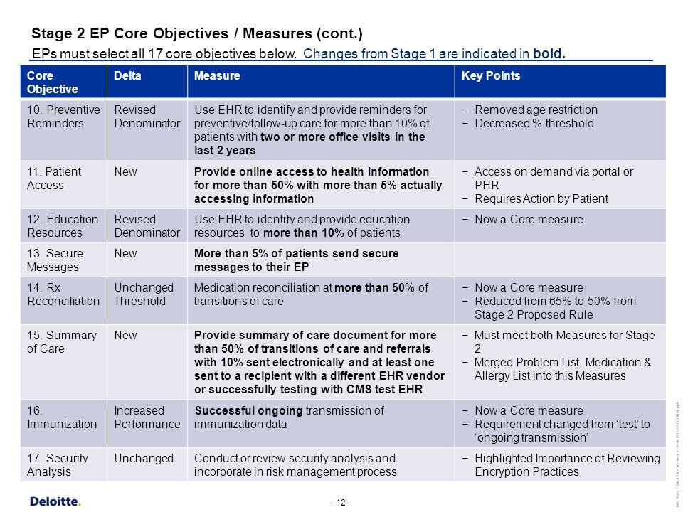 - 12 - MU Stage 2 Final Rule Webinar #2 Held 090512 v7 FINAL.pptx Core Objective DeltaMeasureKey Points 10.