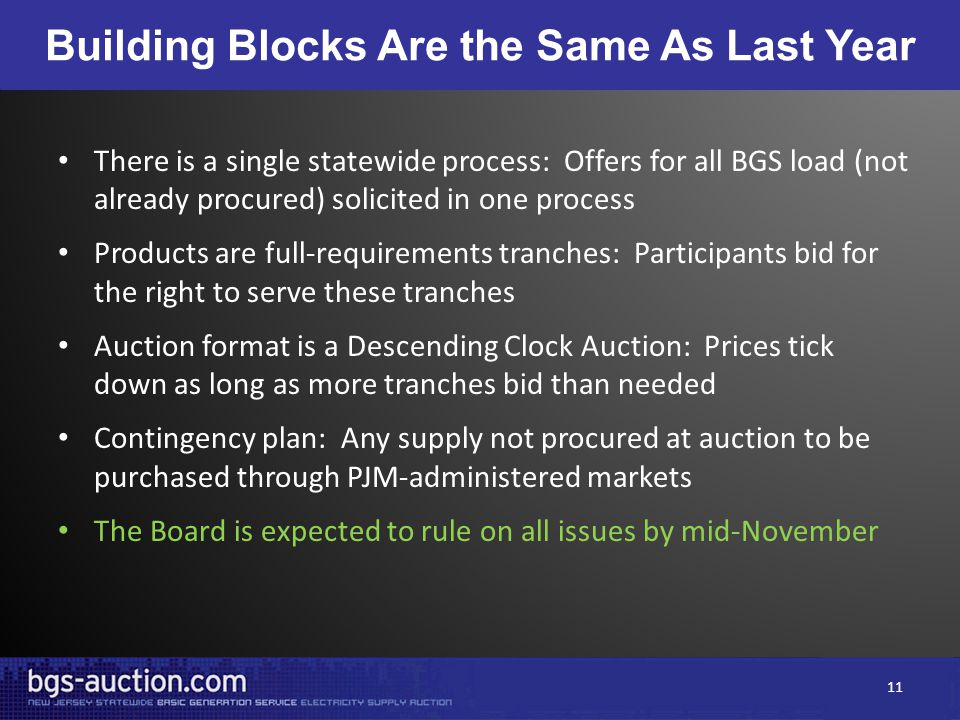 Building Blocks Are the Same As Last Year There is a single statewide process: Offers for all BGS load (not already procured) solicited in one process