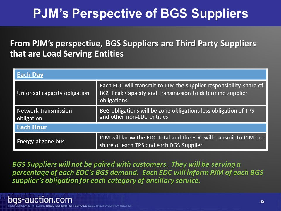 BGS Suppliers will not be paired with customers. They will be serving a percentage of each EDC's BGS demand. Each EDC will inform PJM of each BGS supp