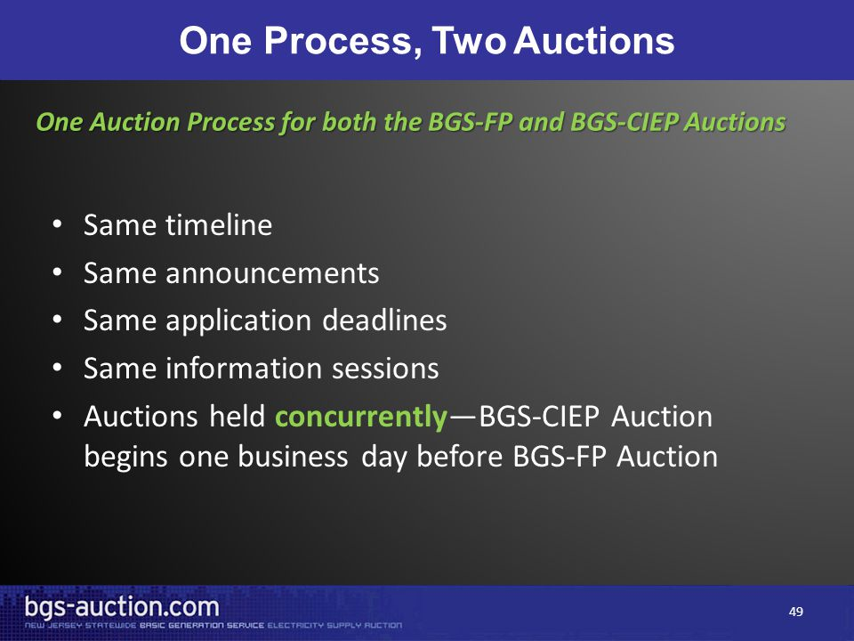 One Process, Two Auctions Same timeline Same announcements Same application deadlines Same information sessions Auctions held concurrently—BGS-CIEP Au