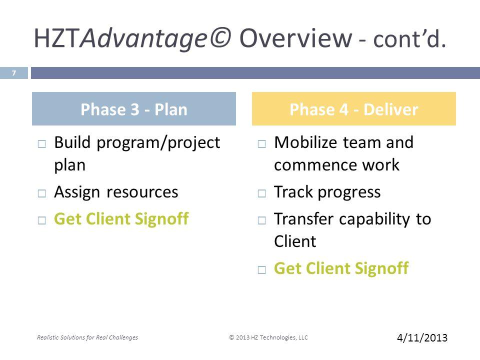 HZTAdvantage© Overview - cont'd.