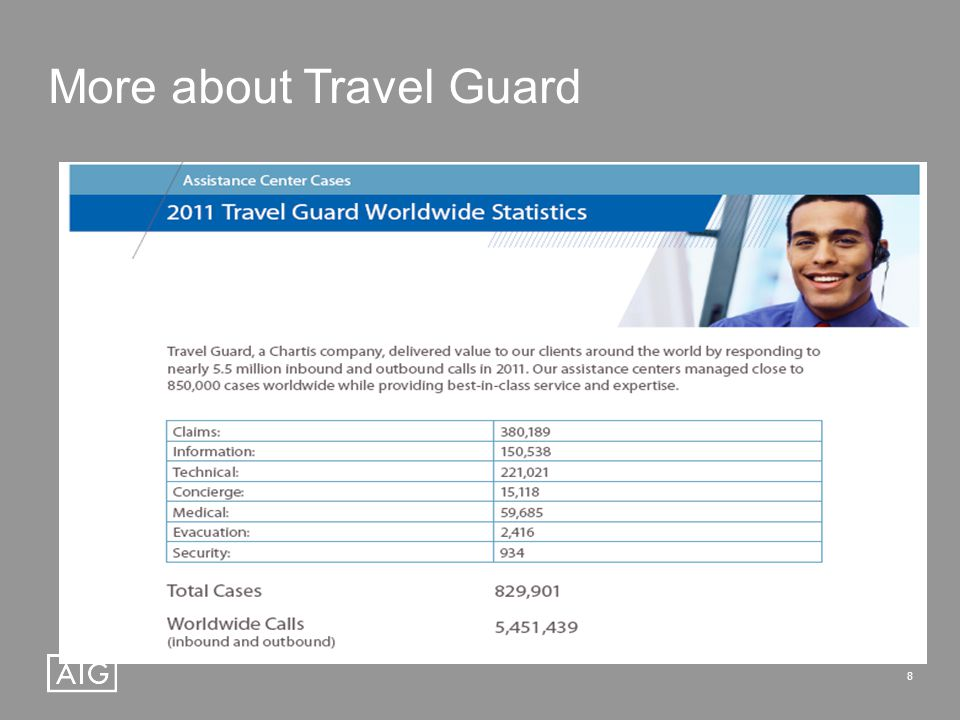 8 More about Travel Guard