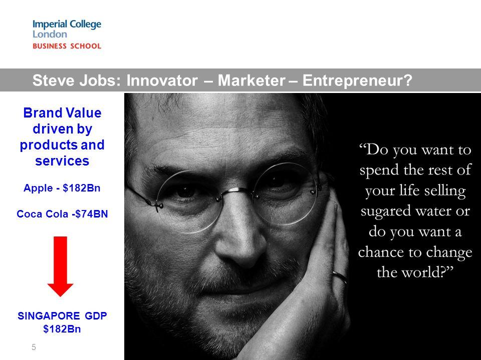 Steve Jobs: Innovator – Marketer – Entrepreneur.