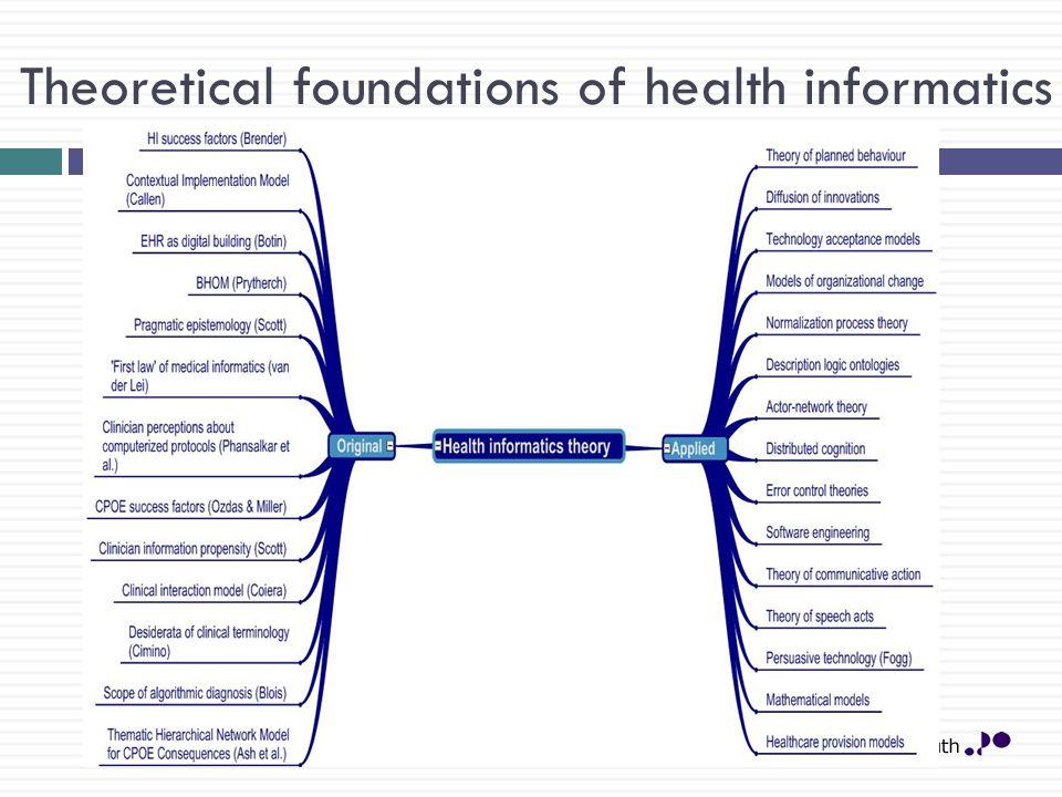 Theoretical foundations of health informatics Slide 3 of 5