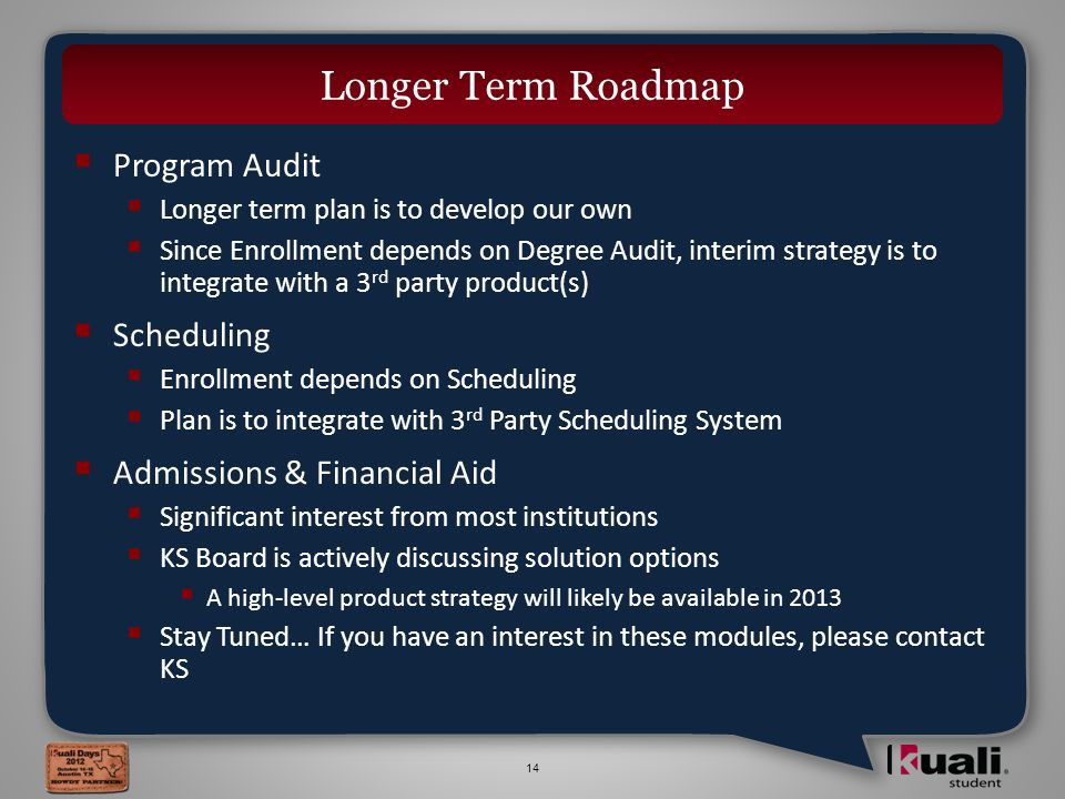 14  Program Audit  Longer term plan is to develop our own  Since Enrollment depends on Degree Audit, interim strategy is to integrate with a 3 rd party product(s)  Scheduling  Enrollment depends on Scheduling  Plan is to integrate with 3 rd Party Scheduling System  Admissions & Financial Aid  Significant interest from most institutions  KS Board is actively discussing solution options  A high-level product strategy will likely be available in 2013  Stay Tuned… If you have an interest in these modules, please contact KS Longer Term Roadmap