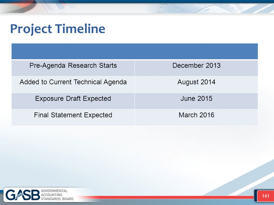 Project Timeline Pre-Agenda Research StartsDecember 2013 Added to Current Technical AgendaAugust 2014 Exposure Draft ExpectedJune 2015 Final Statement