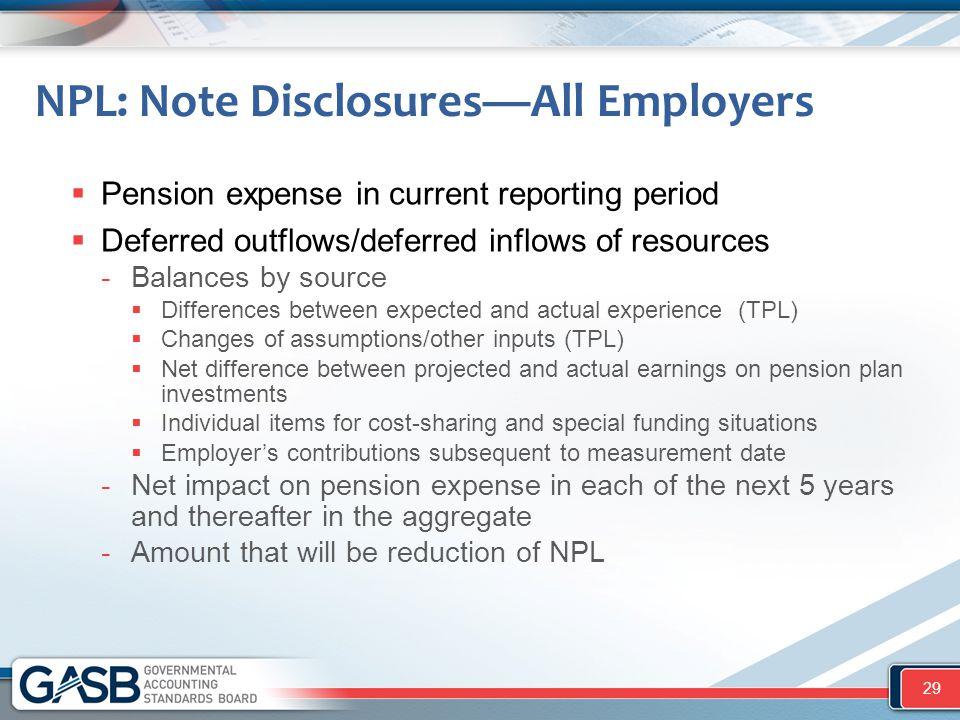 NPL: Note Disclosures—All Employers  Pension expense in current reporting period  Deferred outflows/deferred inflows of resources -Balances by sourc