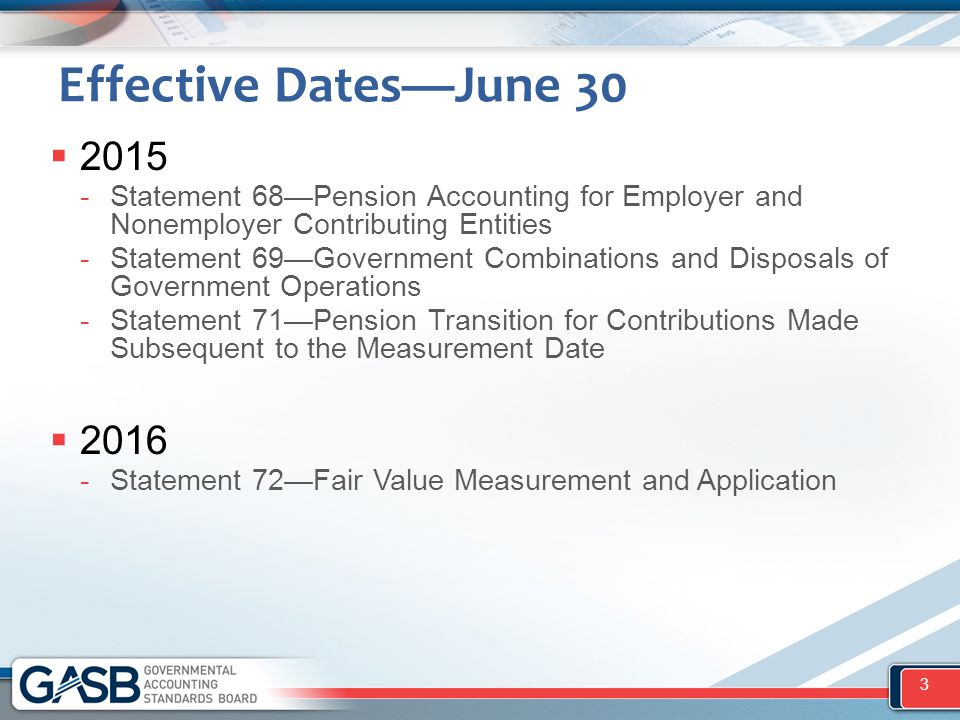 Projecting Plan Net Position for Use of LTERoR  Includes: -Employer contributions for current and former employees -Contributions from current employees -Projected investment earnings on projected plan net position -Projected benefit payments and administrative expenses  Does not include: -Employer contributions for service costs of future employees -Contributions of future employees, unless expected to exceed their own service cost 14