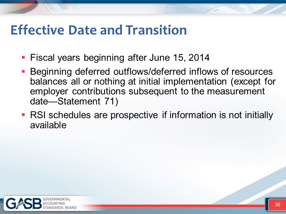 Effective Date and Transition  Fiscal years beginning after June 15, 2014  Beginning deferred outflows/deferred inflows of resources balances all or