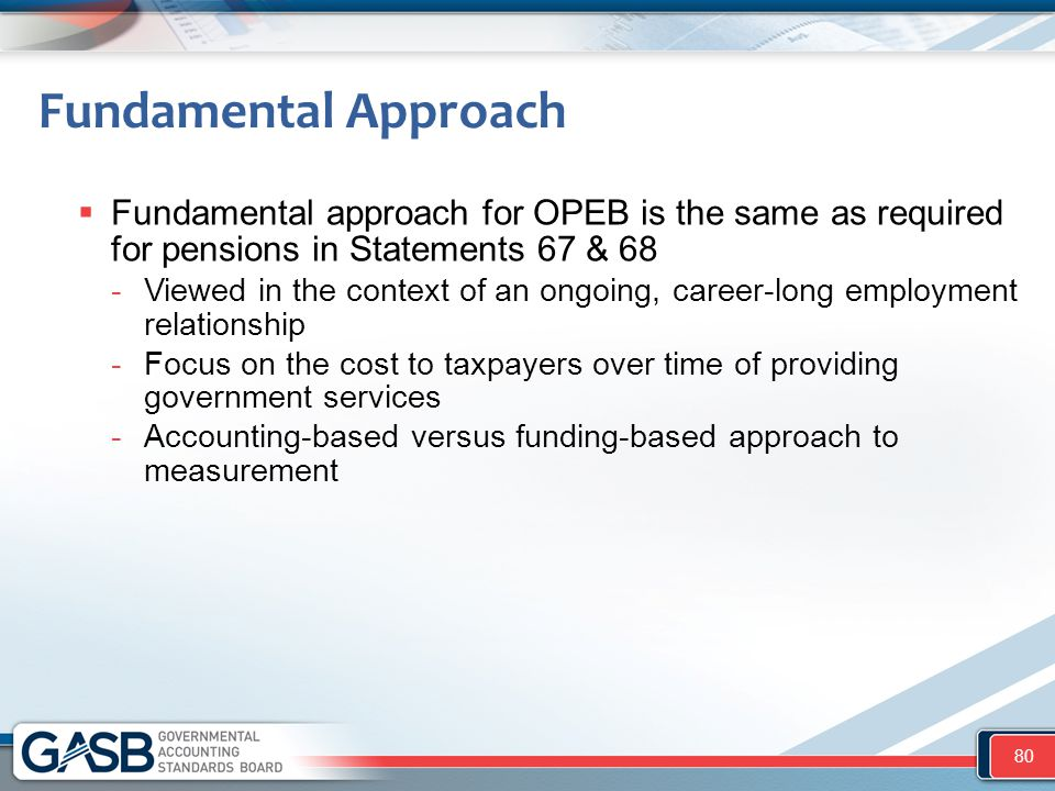 Fundamental Approach  Fundamental approach for OPEB is the same as required for pensions in Statements 67 & 68 -Viewed in the context of an ongoing,