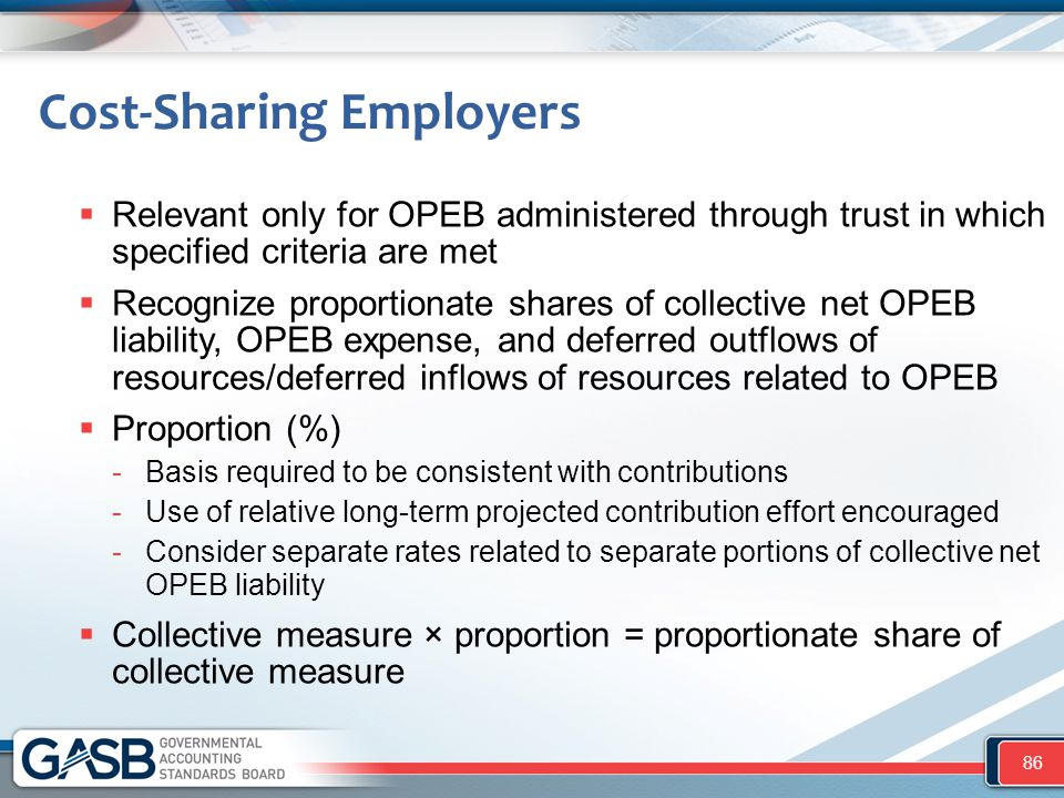 Cost-Sharing Employers  Relevant only for OPEB administered through trust in which specified criteria are met  Recognize proportionate shares of col