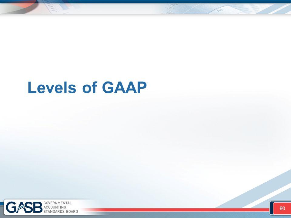 Levels of GAAP 90