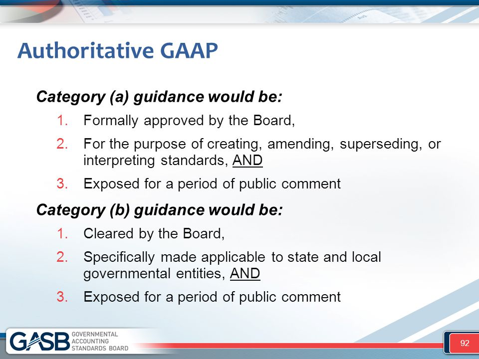 Category (a) guidance would be: 1.Formally approved by the Board, 2.For the purpose of creating, amending, superseding, or interpreting standards, AND