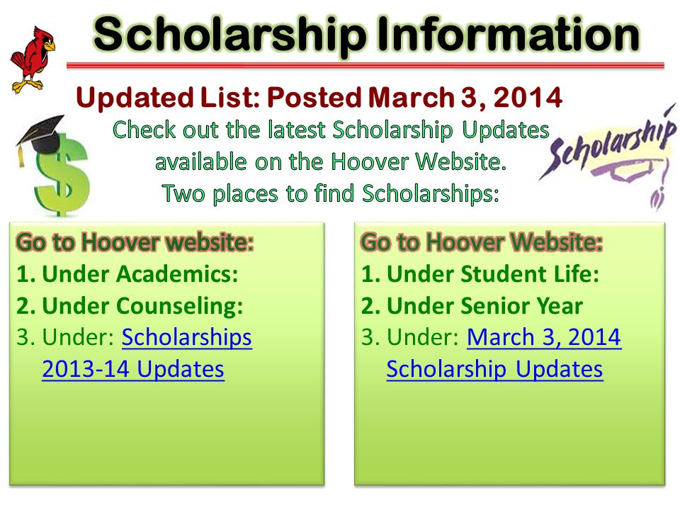 Updated List: Posted March 3, 2014