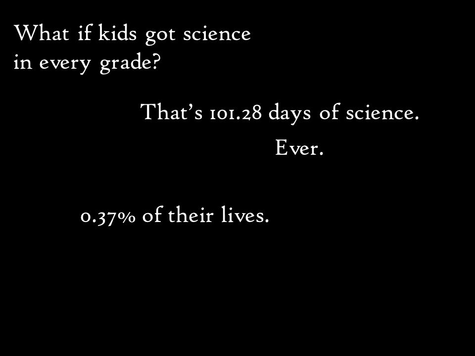 What if kids got science in every grade That's 101.28 days of science. Ever. 0.37% of their lives.