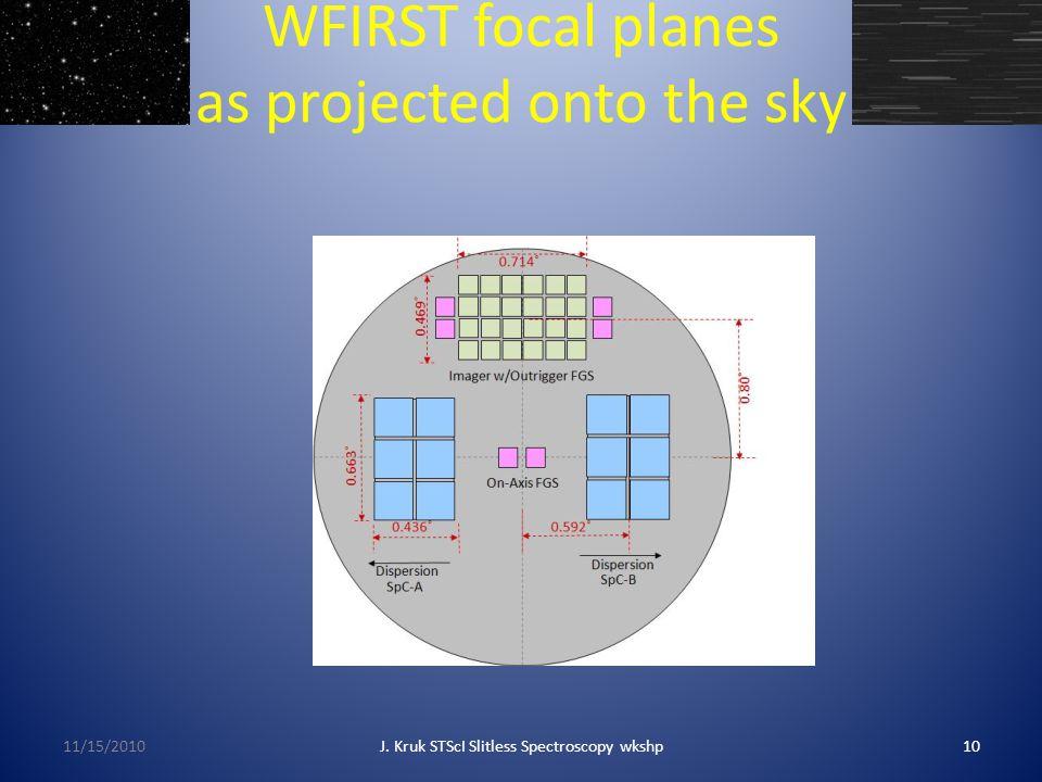 WFIRST focal planes as projected onto the sky 11/15/201010J. Kruk STScI Slitless Spectroscopy wkshp