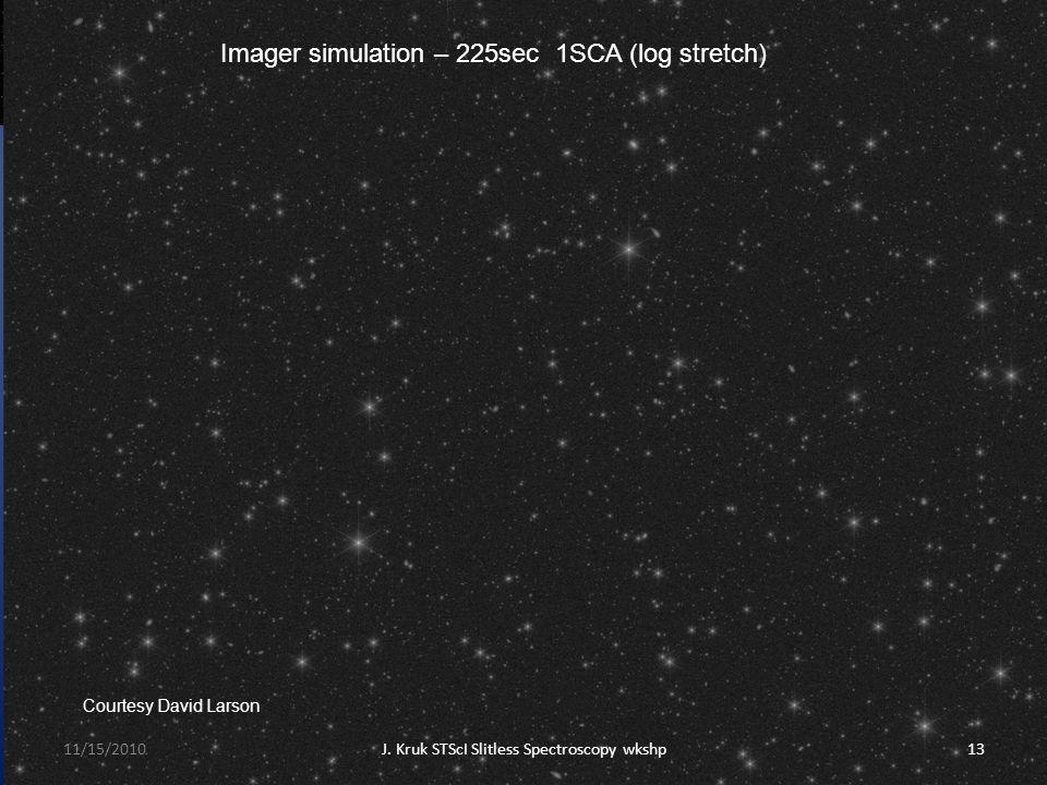 Imager sim – 225 sec 11/15/2010J.
