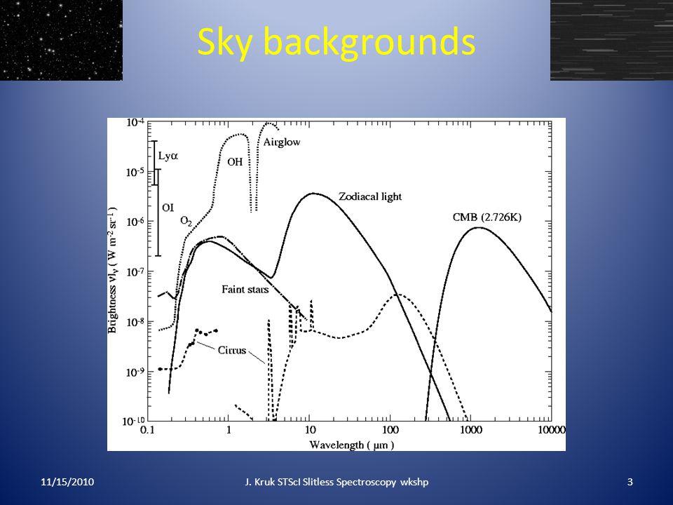 Sky backgrounds 11/15/2010J. Kruk STScI Slitless Spectroscopy wkshp3