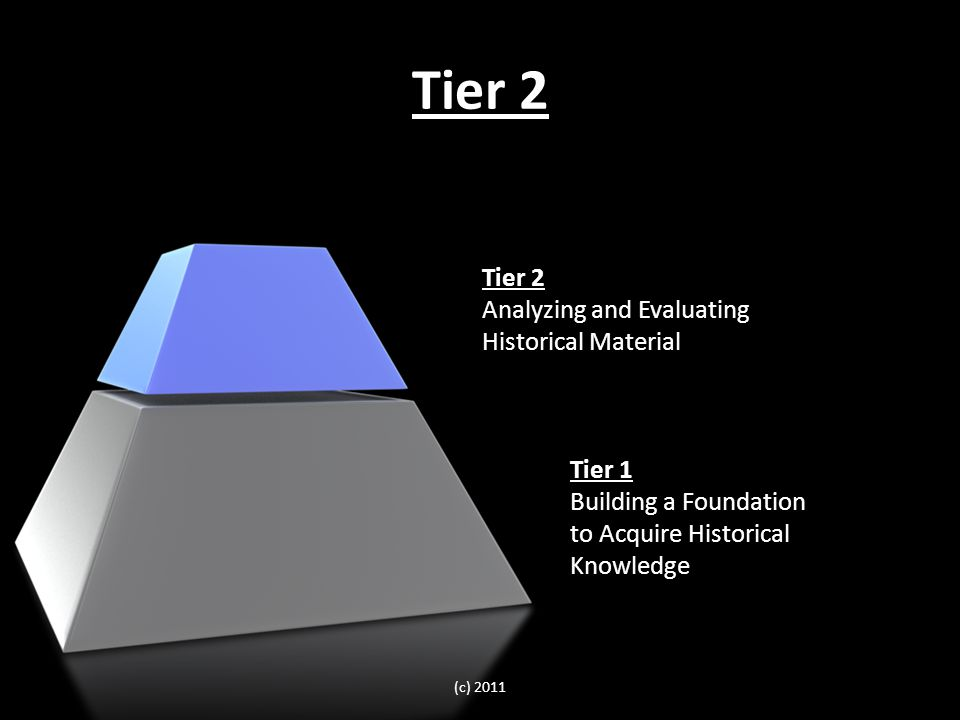 Tier 2 Tier 1 Building a Foundation to Acquire Historical Knowledge Tier 2 Analyzing and Evaluating Historical Material (c) 2011