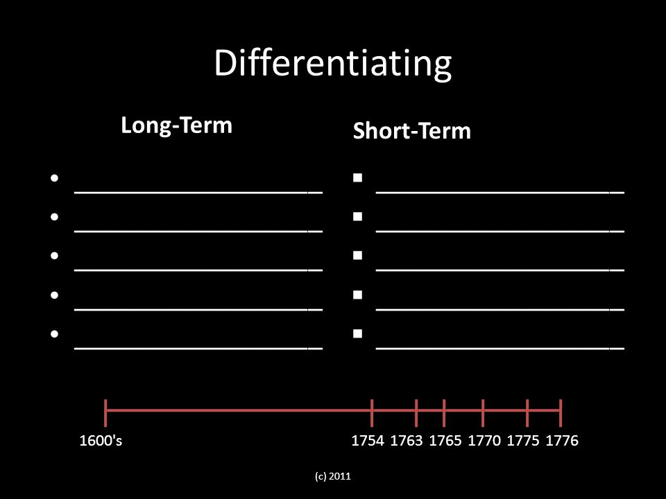 Differentiating Long-Term Short-Term _________________  _________________ 1600 s177617751770176517631754 (c) 2011