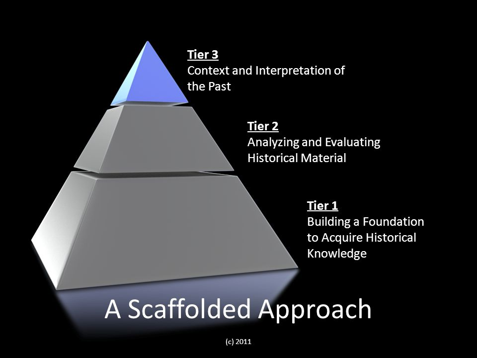 Tier 1 Building a Foundation to Acquire Historical Knowledge Tier 2 Analyzing and Evaluating Historical Material Tier 3 Context and Interpretation of the Past A Scaffolded Approach (c) 2011