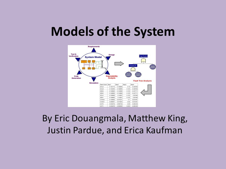 Models of the System By Eric Douangmala, Matthew King, Justin Pardue, and Erica Kaufman