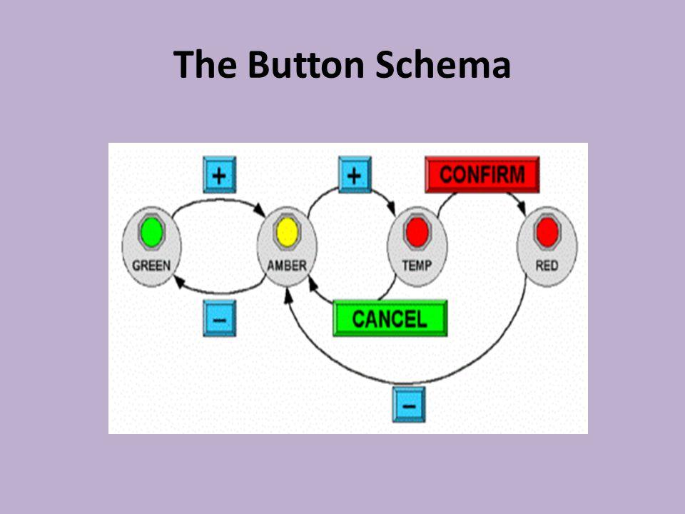 The Button Schema
