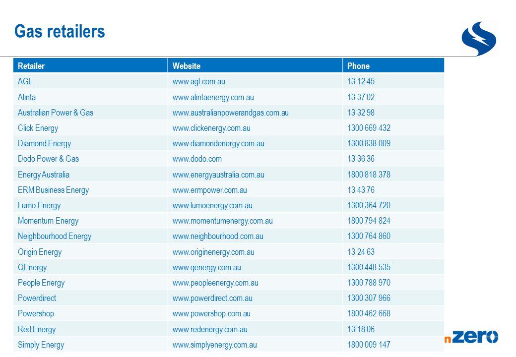 Gas retailers 14 RetailerWebsitePhone AGLwww.agl.com.au13 12 45 Alintawww.alintaenergy.com.au13 37 02 Australian Power & Gaswww.australianpowerandgas.com.au13 32 98 Click Energywww.clickenergy.com.au1300 669 432 Diamond Energywww.diamondenergy.com.au1300 838 009 Dodo Power & Gaswww.dodo.com13 36 36 Energy Australiawww.energyaustralia.com.au1800 818 378 ERM Business Energywww.ermpower.com.au13 43 76 Lumo Energywww.lumoenergy.com.au1300 364 720 Momentum Energywww.momentumenergy.com.au1800 794 824 Neighbourhood Energywww.neighbourhood.com.au1300 764 860 Origin Energywww.originenergy.com.au13 24 63 QEnergywww.qenergy.com.au1300 448 535 People Energywww.peopleenergy.com.au1300 788 970 Powerdirectwww.powerdirect.com.au1300 307 966 Powershopwww.powershop.com.au1800 462 668 Red Energywww.redenergy.com.au13 18 06 Simply Energywww.simplyenergy.com.au1800 009 147