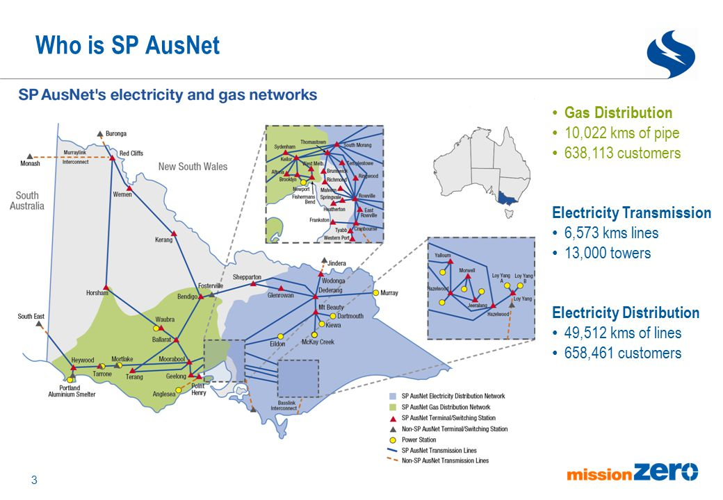 Who is SP AusNet 3 Gas Distribution 10,022 kms of pipe 638,113 customers Electricity Transmission 6,573 kms lines 13,000 towers Electricity Distributi