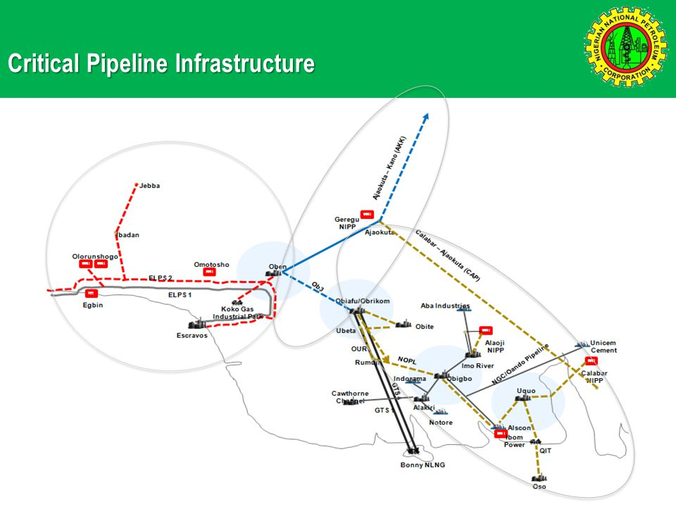 Critical Pipeline Infrastructure
