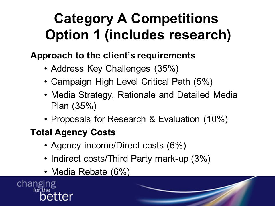 Category A Competitions Option 1 (includes research) Approach to the client's requirements Address Key Challenges (35%) Campaign High Level Critical Path (5%) Media Strategy, Rationale and Detailed Media Plan (35%) Proposals for Research & Evaluation (10%) Total Agency Costs Agency income/Direct costs (6%) Indirect costs/Third Party mark-up (3%) Media Rebate (6%)