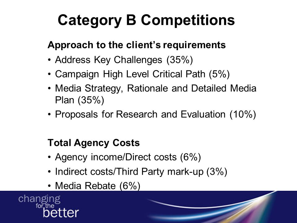 Category B Competitions Approach to the client's requirements Address Key Challenges (35%) Campaign High Level Critical Path (5%) Media Strategy, Rati