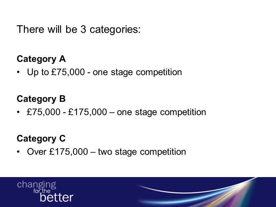 There will be 3 categories: Category A Up to £75,000 - one stage competition Category B £75,000 - £175,000 – one stage competition Category C Over £17